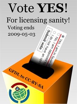 Votaciones en wikipedia para cambiar la licencia