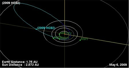 Mapa estelar de 2009 HC82