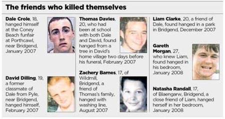 Estos chicos se suicidaron todos, de la misma forma