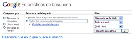 Insights for Search en español