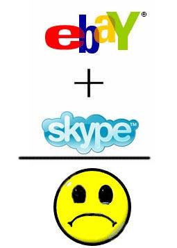 eBay y Skype union problematica
