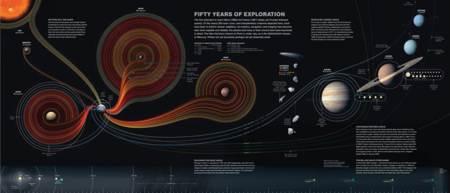 50 años de exploración espacial