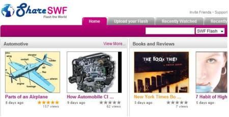 sitio Sharewsf.com