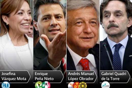 candidatos a la presidencia 2012 de México, AMLO el favorito