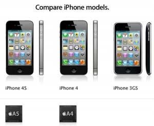 La llegada del Iphone 5 causa caida de precios en modelos de Apple