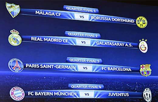 UEFA Champions League 2013, cuartos de final definidos por sorteo