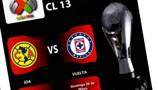 América vs Cruz Azul Final