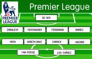Premier League mejor 11
