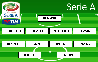 Serie A de Italia