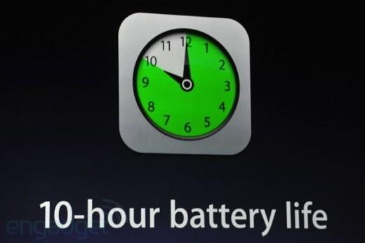 Batería del iPad