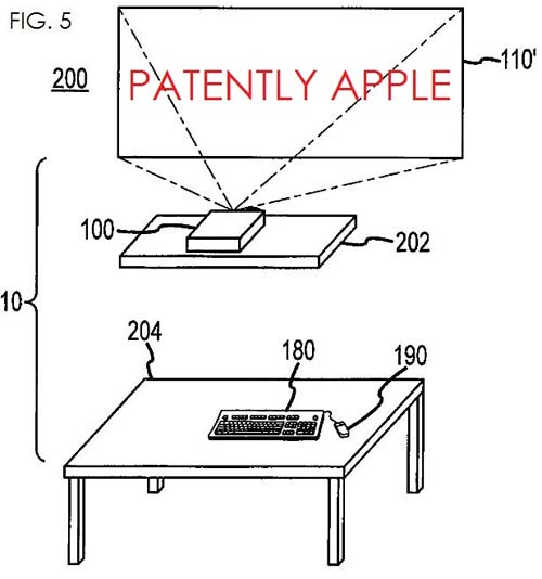 Patentes de Apple