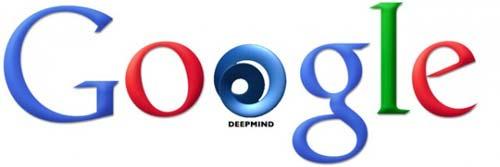 Google Compras