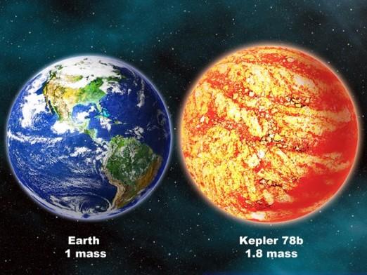 planeta Kepler-186f, muy similar a la Tierra