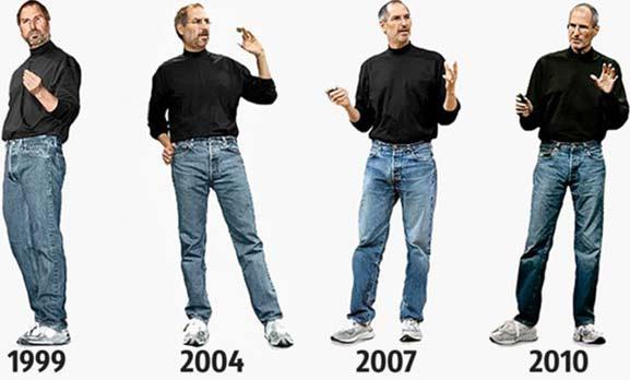 La ropa de Steve Jpbs y por que siempre vestía lo mismo